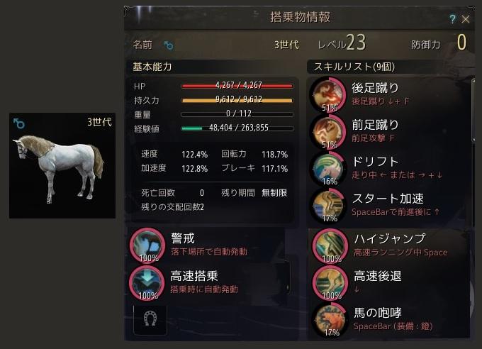 野生馬3世代レベル23のステータス