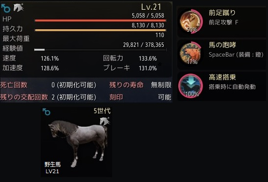 5世代レベル21オス馬のステータス